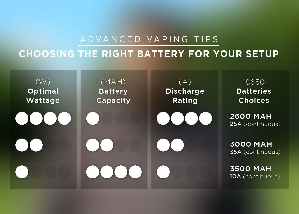Choosing the right battery for your setup