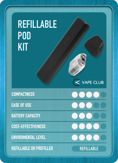 Refillable Pod Kit