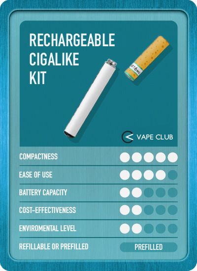 Rechargeable Cigalike Kit