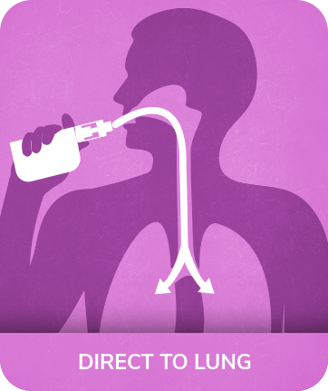 Direct To Lung - DTL
