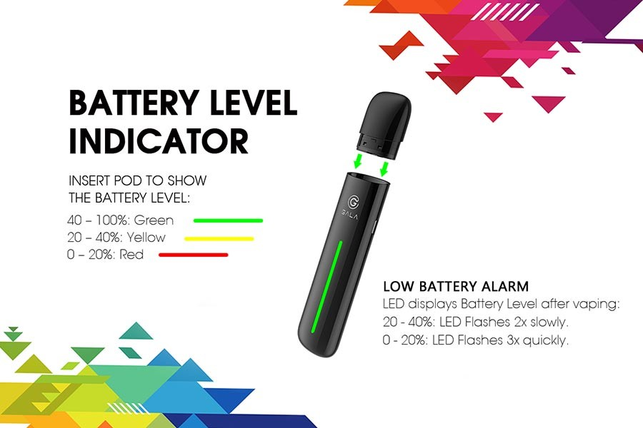 Innokin Gala Battery Indicator Chart
