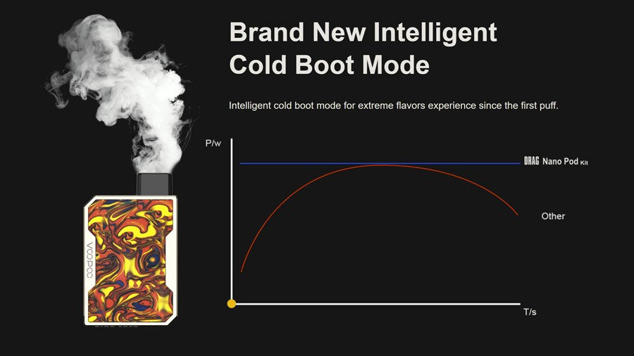 The Drag Nano's Cold Boot mode allows for enhanced flavour consistenly.