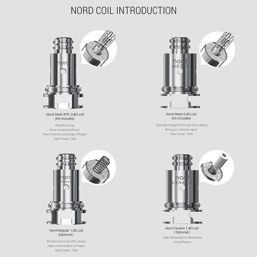The Trinity Alpha kit uses Smok Nord coils.