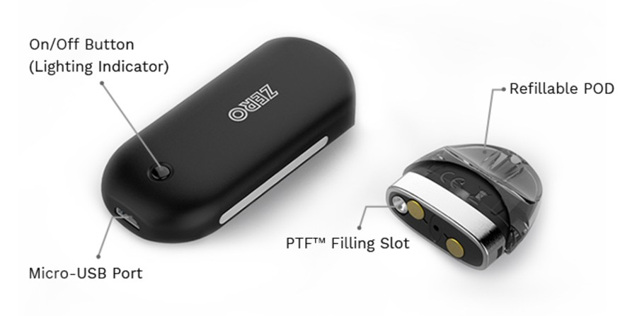 The Renova Zero is a refillable pod device which utilises the refillable Renova Zero 2ml pods.