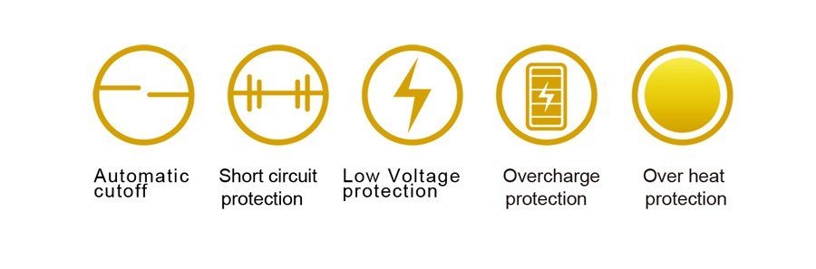 The Aspire safety chipset provides multiple protections