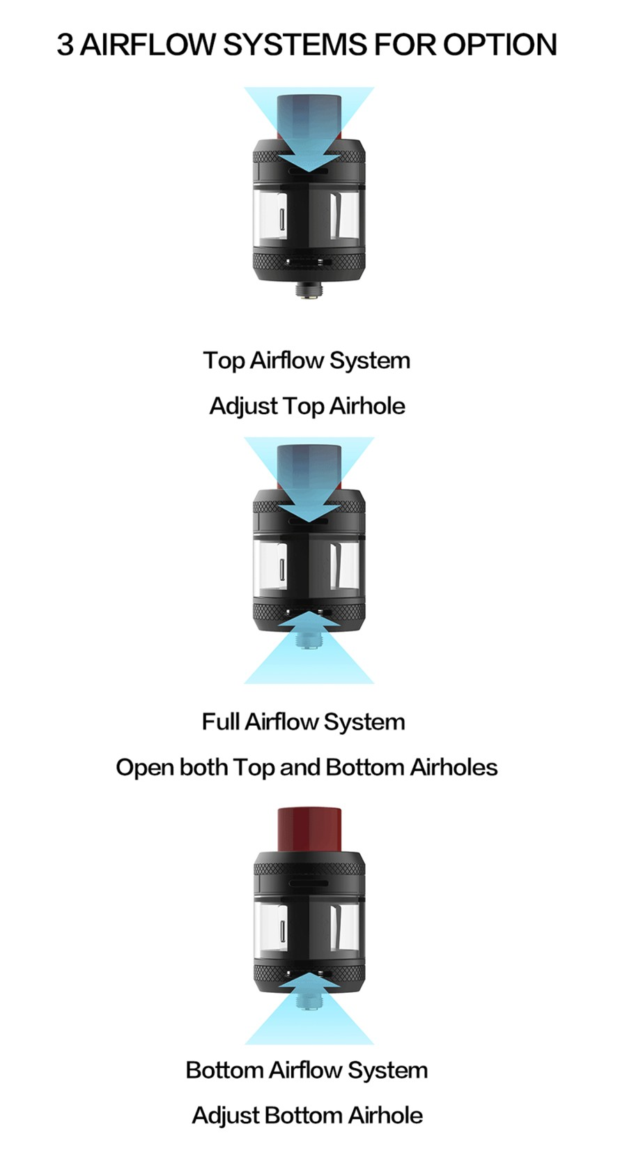 The Fat Rabbit vape tank features both top and bottom adjustable airflow.