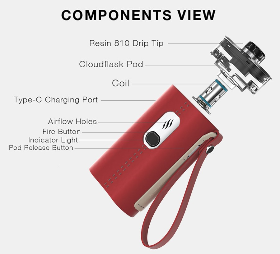 Featuring a 2000mAh built-in battery and a 50W output the Cloudflask vape kit by Aspire is a starter sub ohm vape kit.