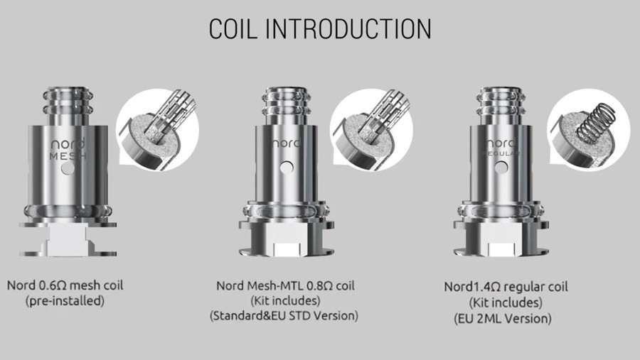 The 2ml Nord Cube pods employ the entire Nord coil series, with a 0.6 Ohm mesh coil and a 0.8 Ohm MTL mesh coil included.