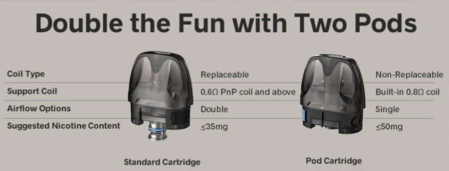 The Argus Air pod comes in two varieties, one featuring a built-in coil and the other featuring a removable coil.
