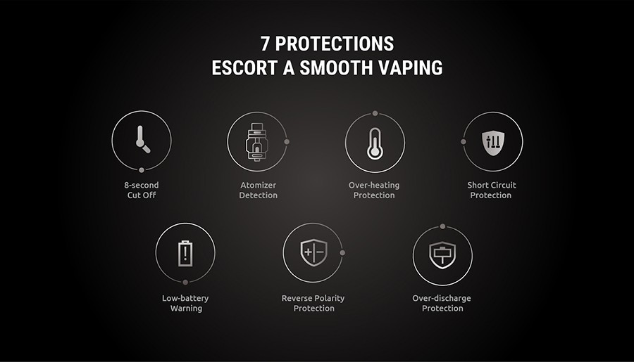 The Morph 2 sub ohm kit features an IQ-S chipset which gives access to a range of safety features including coil recognition, overheat protection and an 8 second cutoff.